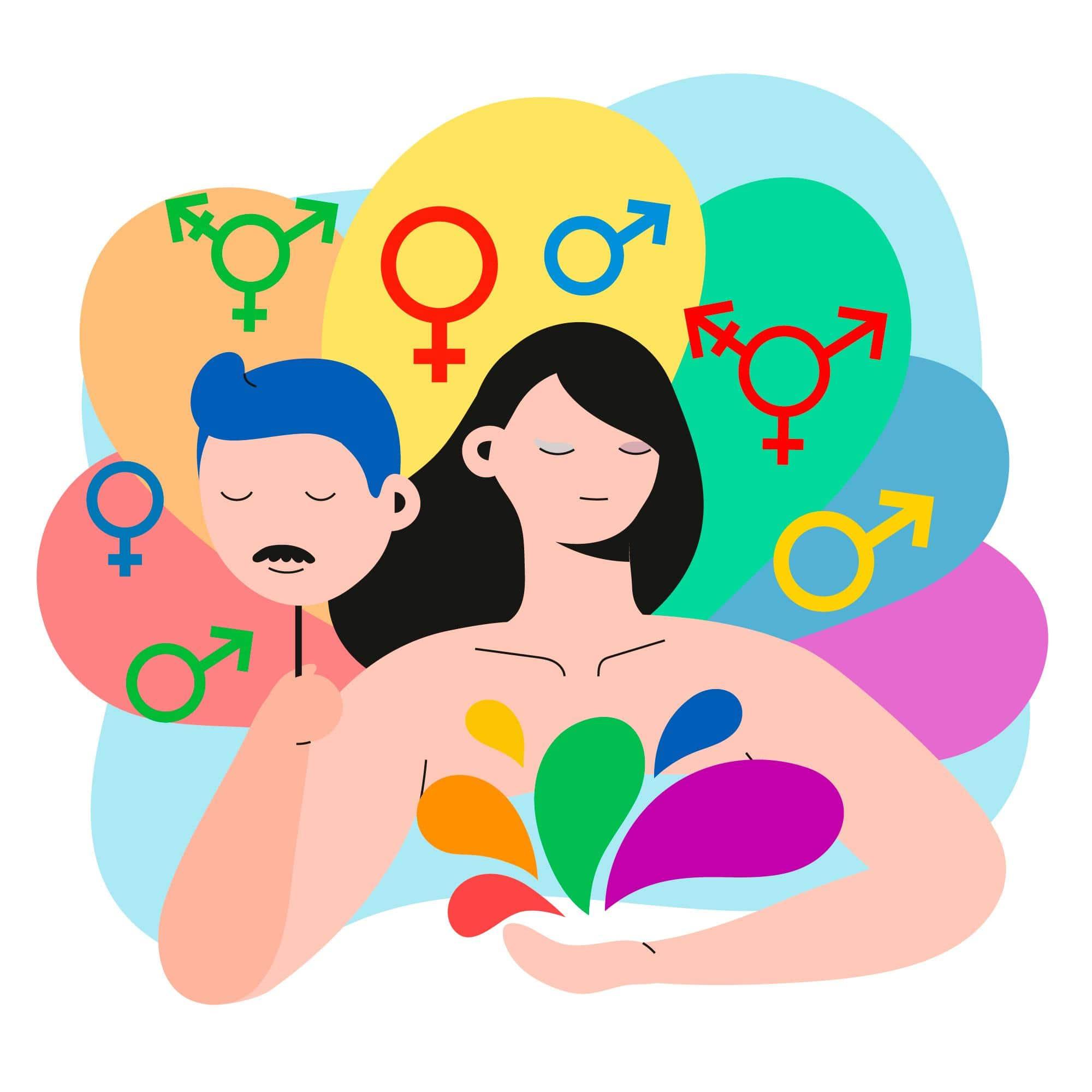 sex, gender, gender identity, sexual orientation